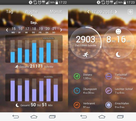 Die App zeigt Statistiken für Wochen, Monate oder den jeweiligen Tag an, gepaart mit einer kleinen Auswertung der Daten