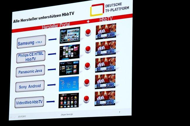 Jürgen Sewczyk referiert über das Thema HbbTV