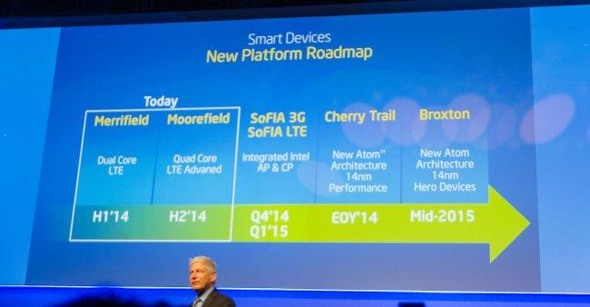 Intels Roadmap für zukünftige Atom-Plattformen für Smartphones und Tablets