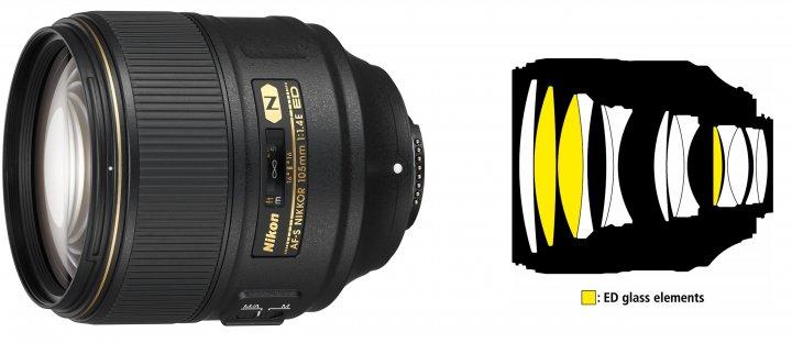 Nikon AF-S Nikkor 105 mm f/1.4E ED [Bildmaterial: Nikon]