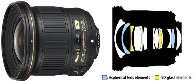 Nikon AF-S Nikkor 20 mm f/1.8G ED - Linsenkonstruktion und Design [Bildmaterial: Nikon]
