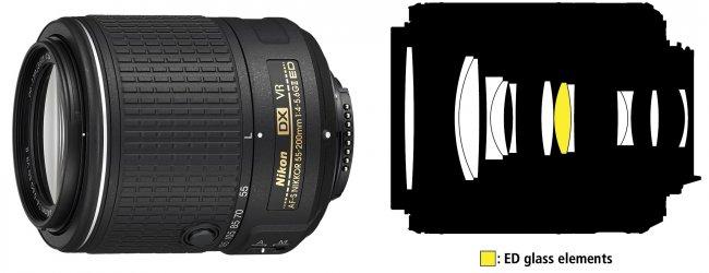 AF-S DX Nikkor 55–200 mm f/4-5.6G ED VR II [Bildmaterial: Nikon]