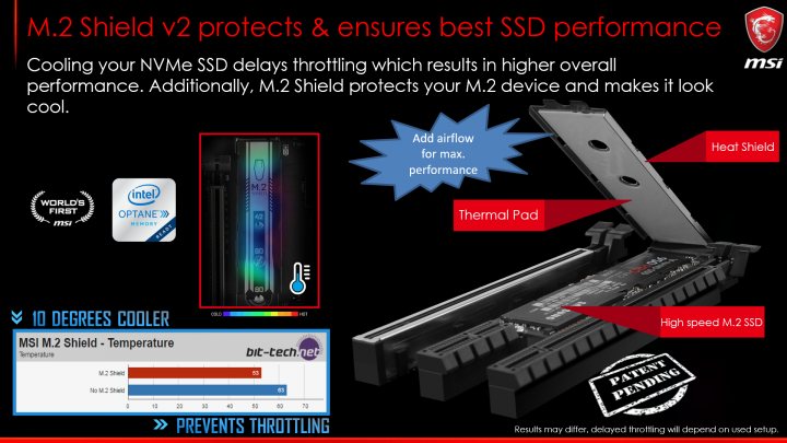 MSI X299 SLI PLUS: M.2 Shield [Bildmaterial: MSI]
