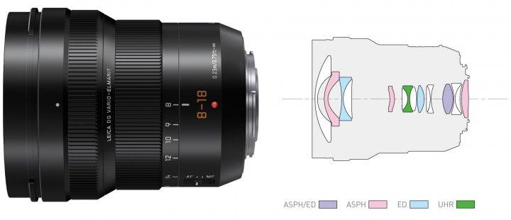 Panasonic Leica DG Vario-Elmarit 8-18mm f/2.8-4 ASPH: Optische Konstruktion [Bildmaterial: Panasonic]
