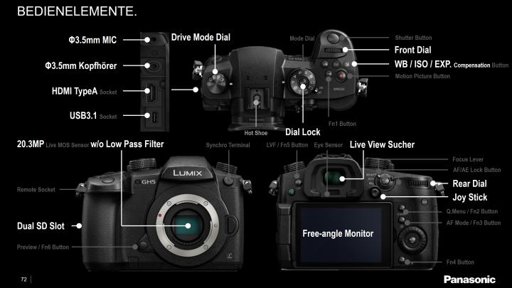 Panasonic Lumix GH5: Die Anschlüsse und Bedienelemente [Bildmaterial: Panasonic]