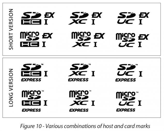 SD Express: Logo-Übersicht [Bild: SD Card Association]