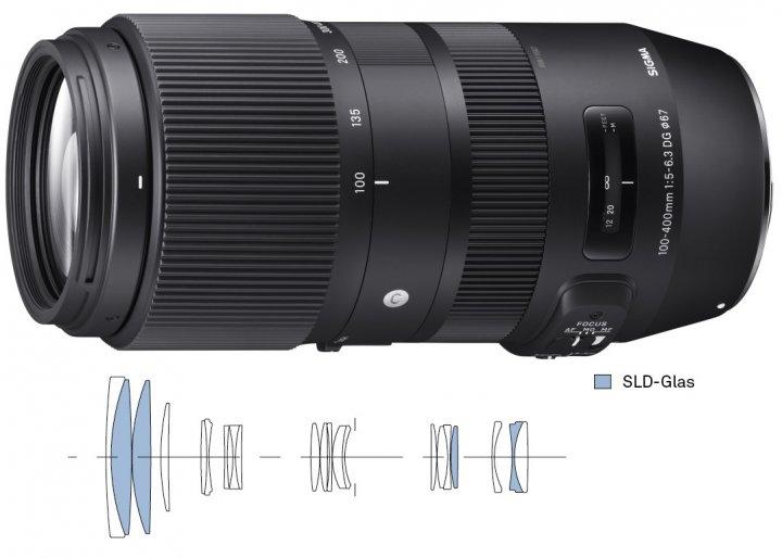 Sigma 100-400 mm f/5-6.3 DG OS HSM Contemporary [Bildmaterial: Sigma]
