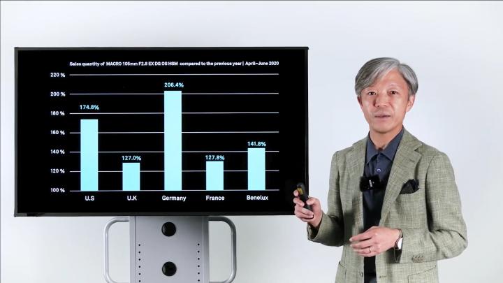 Kazuto Yamaki (CEO Sigma) bei der Präsentation des 105mm DG DN Macro ART [Bildmaterial: Sigma]