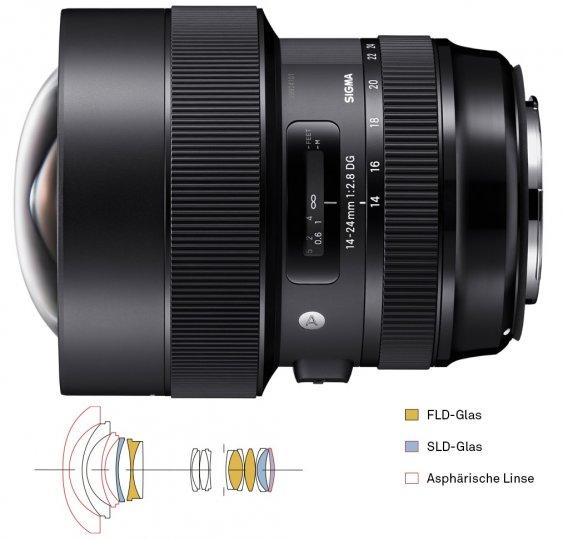 Sigma 14-24 mm f/2.8 DG HSM ART [Bildmaterial: Sigma]