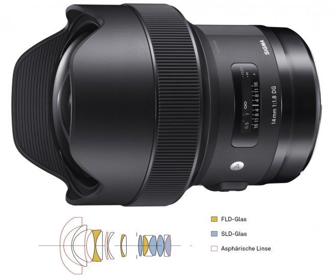 Sigma 14 mm f/1.8 DG HSM Art [Bildmaterial: Sigma]
