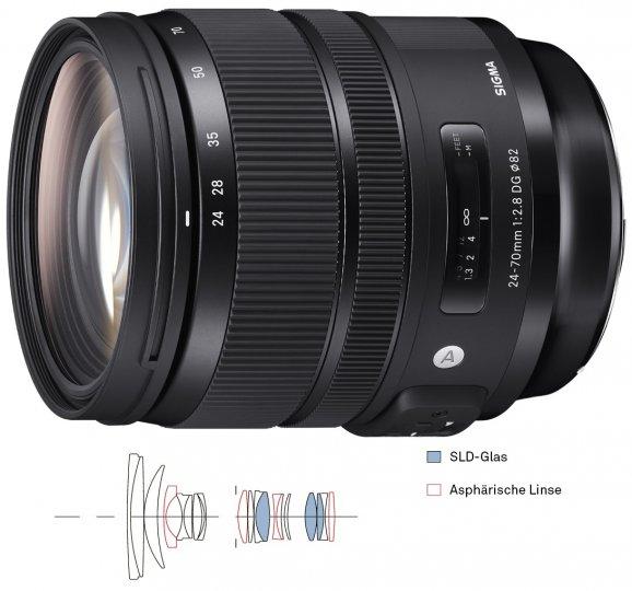 Sigma 24-70 mm f/2.8 DG OS HSM Art [Bildmaterial: Sigma]