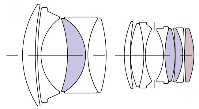 Sigma A 50 mm f/1.4 DG HSM - Konstruktion (Bildmaterial: Sigma)
