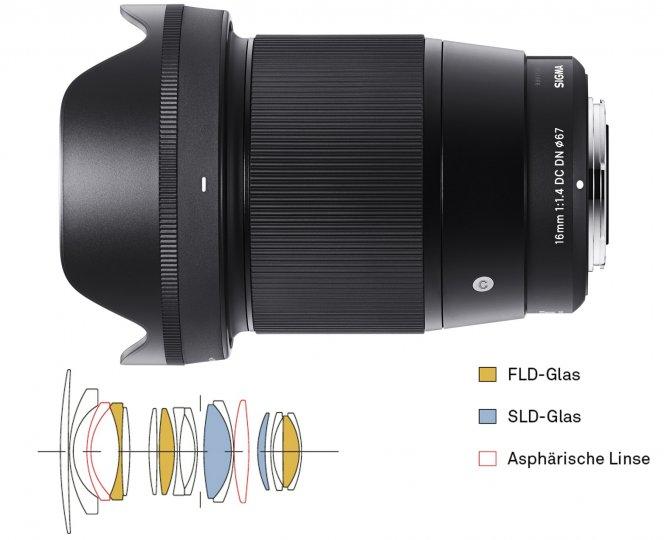Sigma [C] 16 mm f/1.4 DC DN [Bildmaterial: Sigma]