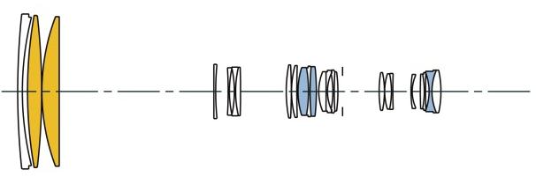 Sigma [S] 150-600 mm f/5-6.3 DG OS HSM: Linsenkonstruktion [Bildmaterial: Sigma]