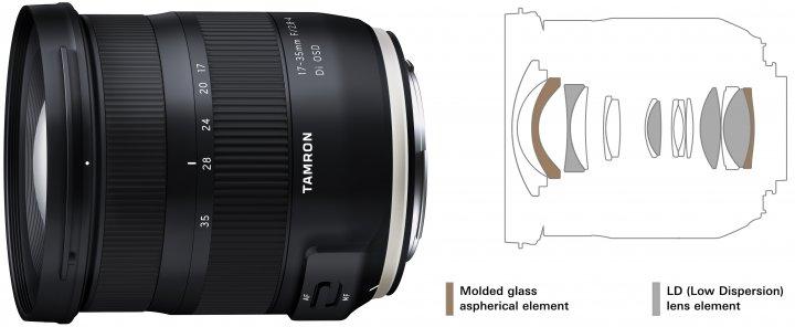 Tamron 17-35 mm f/2.8-4 Di OSD: Der optische Aufbau besteht aus 15 Elementen in 10 Gruppen [Bildmaterial: Tamron]