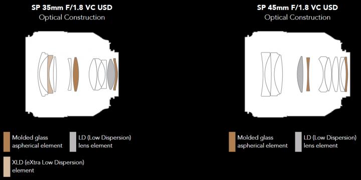 Konstruktion vom Tamron SP 35 mm f/1.8 Di VC USD und Tamron SP 45 mm f/1.8 Di VC USD im Vergleich